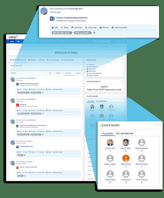 El sistema es capaz de generar una comunidad de empleados donde puedan compartir contenidos e interactuar como una red social.